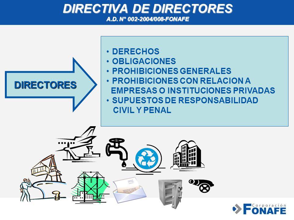 DIRECTIVA DE DIRECTORES A.D. N° 002-2004/008-FONAFE DIRECTORES DERECHOS OBLIGACIONES PROHIBICIONES GENERALESPROHIBICIONES GENERALES PROHIBICIONES CON