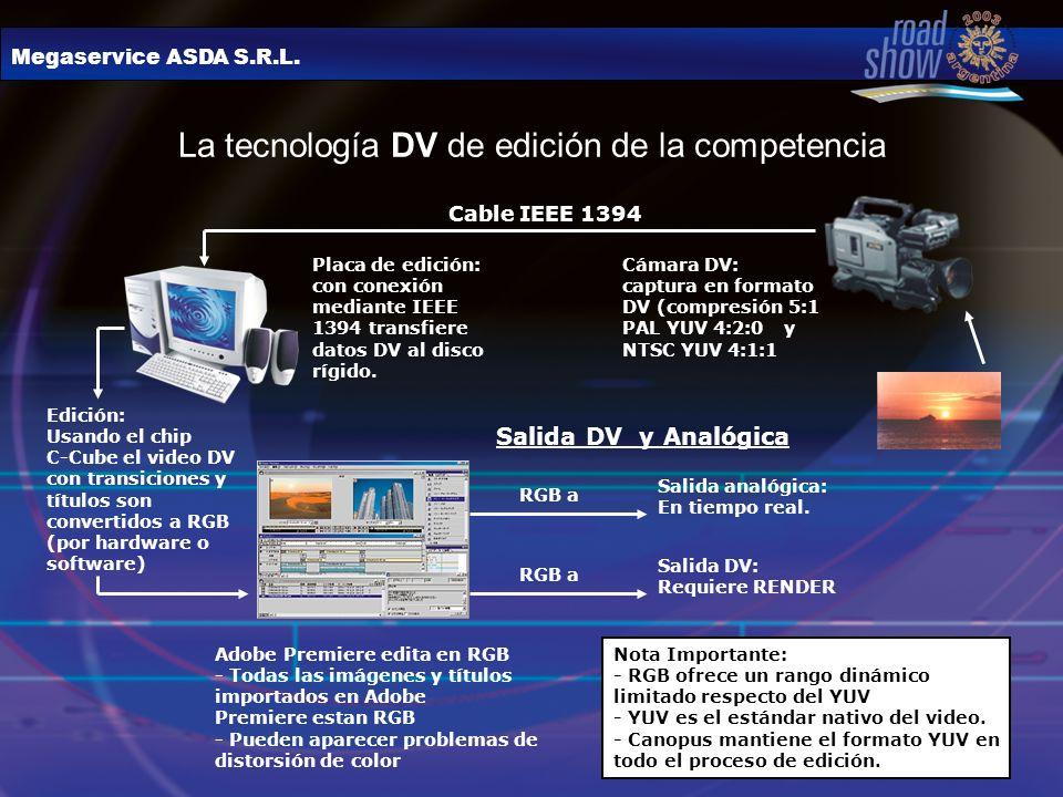 Megaservice ASDA S.R.L. La tecnología DV de edición de la competencia Cable IEEE 1394 Placa de edición: con conexión mediante IEEE 1394 transfiere dat