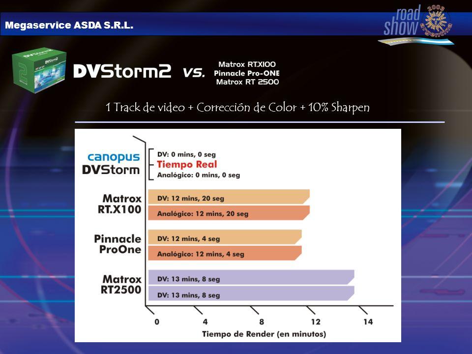 Megaservice ASDA S.R.L. 1 Track de video + Corrección de Color + 10% Sharpen