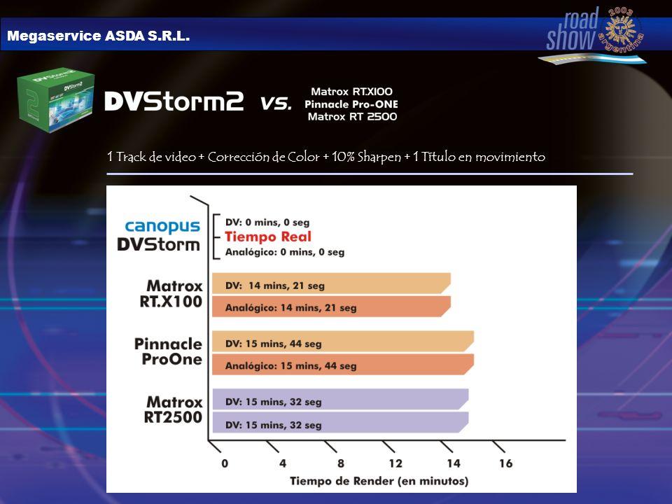 Megaservice ASDA S.R.L. 1 Track de video + Corrección de Color + 10% Sharpen + 1 Título en movimiento