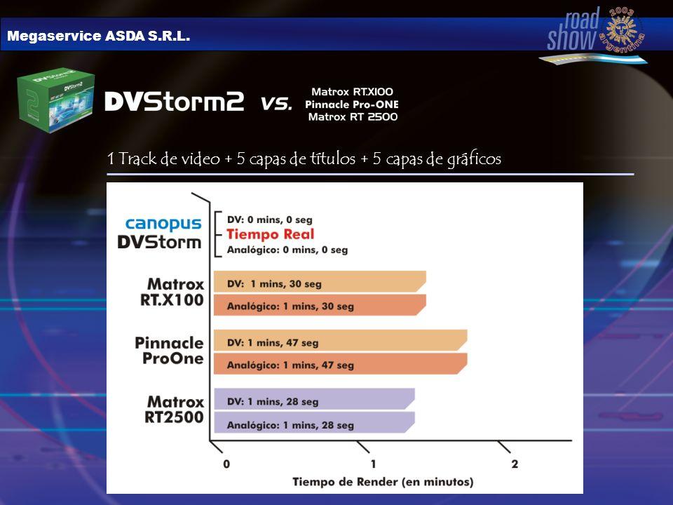 Megaservice ASDA S.R.L. 1 Track de video + 5 capas de títulos + 5 capas de gráficos