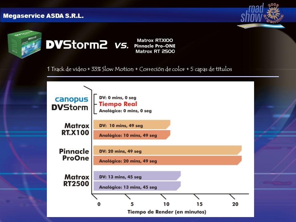 Megaservice ASDA S.R.L. 1 Track de video + 33% Slow Motion + Correción de color + 5 capas de títulos