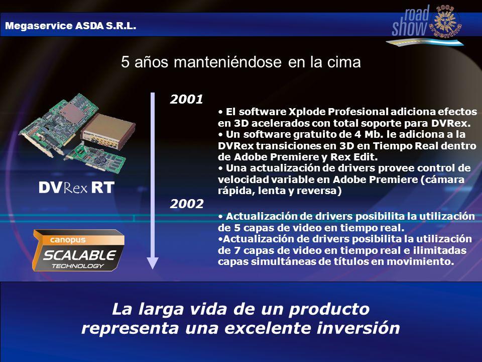 Megaservice ASDA S.R.L. 5 años manteniéndose en la cima 2001 El software Xplode Profesional adiciona efectos en 3D acelerados con total soporte para D