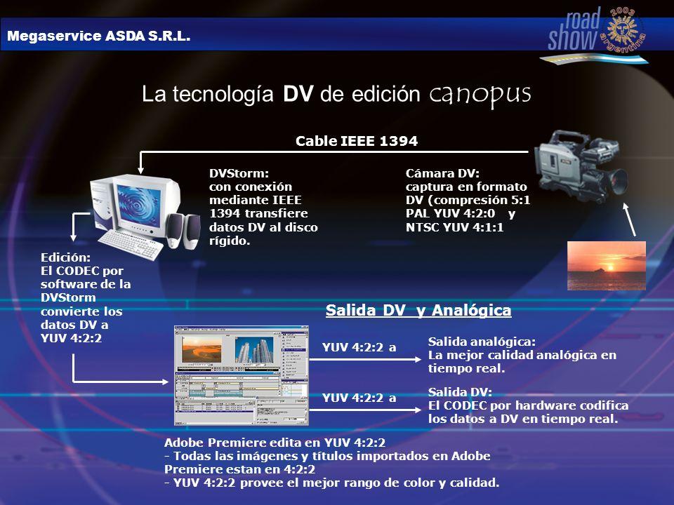 Megaservice ASDA S.R.L. La tecnología DV de edición canopus Cable IEEE 1394 DVStorm: con conexión mediante IEEE 1394 transfiere datos DV al disco rígi