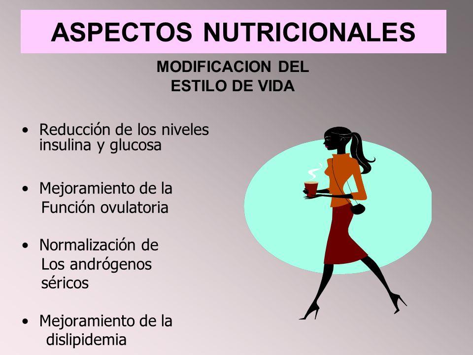ASPECTOS NUTRICIONALES MODIFICACION DEL ESTILO DE VIDA Reducción de los niveles insulina y glucosa Mejoramiento de la Función ovulatoria Normalización de Los andrógenos séricos Mejoramiento de la dislipidemia