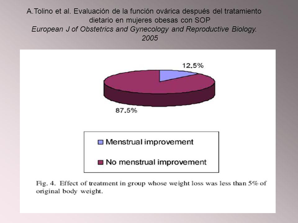 A.Tolino et al. Evaluación de la función ovárica después del tratamiento dietario en mujeres obesas con SOP European J of Obstetrics and Gynecology an