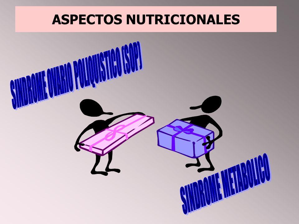 TRATAMIENTO NUTRICIONAL DIETA BAJO INDICE GLICEMICO RESTRICCION SEVERA CARBOHIDRATOS AUMENTO PROTEINA RESTRICCION MODERADA CARBOHIDRATOS COMPLEJOS (50-55%) DISMINUCION GRASA REDUCCION DEL PESO U OPTIMIZACION DEL ESTADO NUTRICIONAL + ACTVIDAD FISICA