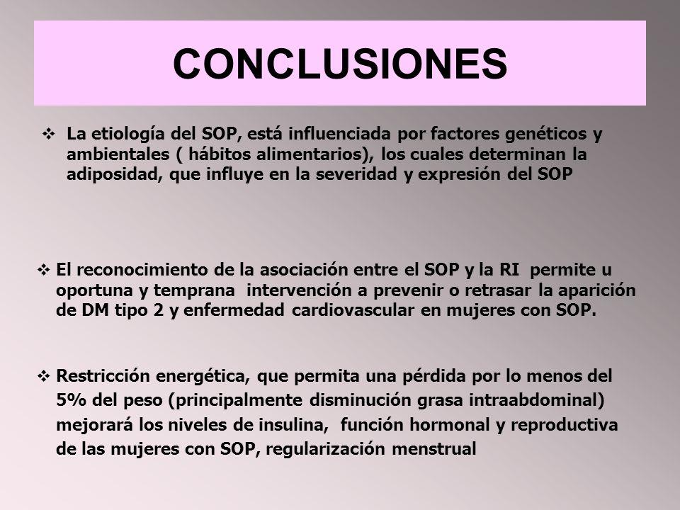 CONCLUSIONES La etiología del SOP, está influenciada por factores genéticos y ambientales ( hábitos alimentarios), los cuales determinan la adiposidad