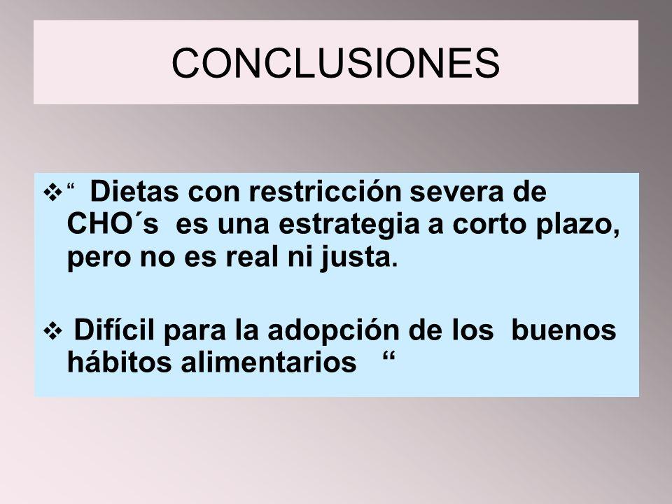 CONCLUSIONES Dietas con restricción severa de CHO´s es una estrategia a corto plazo, pero no es real ni justa. Difícil para la adopción de los buenos