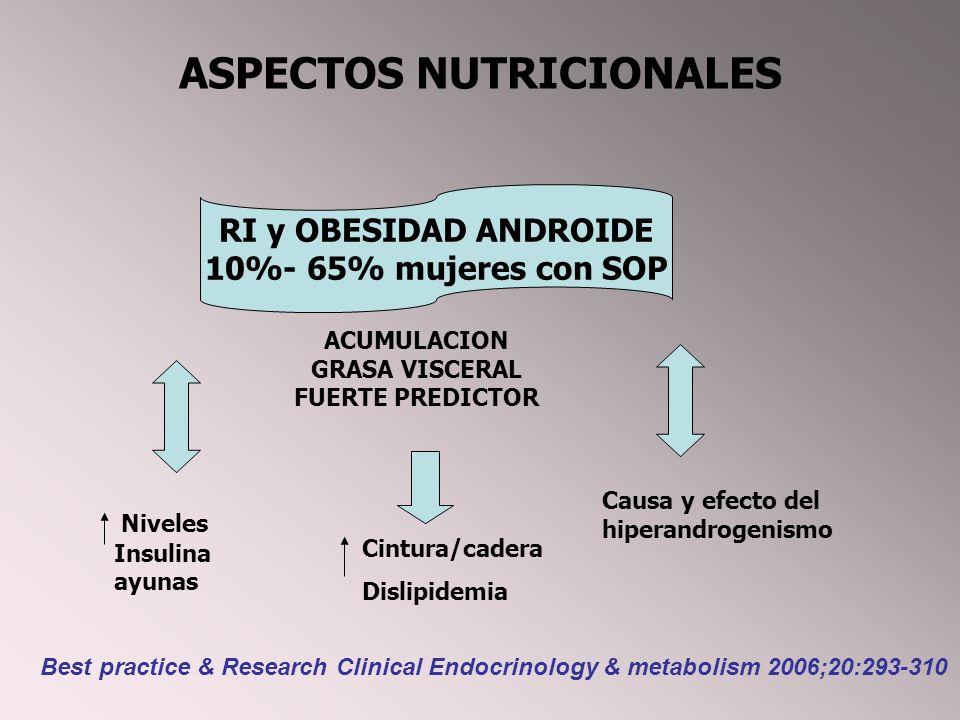 A.Tolino et al.