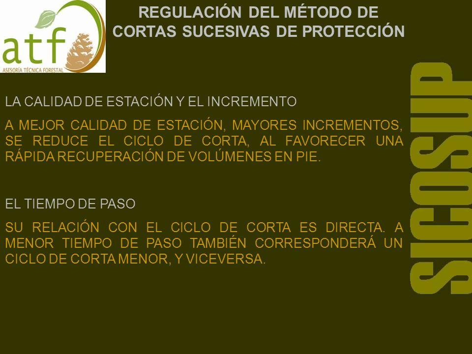 REGULACIÓN DEL MÉTODO DE CORTAS SUCESIVAS DE PROTECCIÓN LA CALIDAD DE ESTACIÓN Y EL INCREMENTO A MEJOR CALIDAD DE ESTACIÓN, MAYORES INCREMENTOS, SE REDUCE EL CICLO DE CORTA, AL FAVORECER UNA RÁPIDA RECUPERACIÓN DE VOLÚMENES EN PIE.