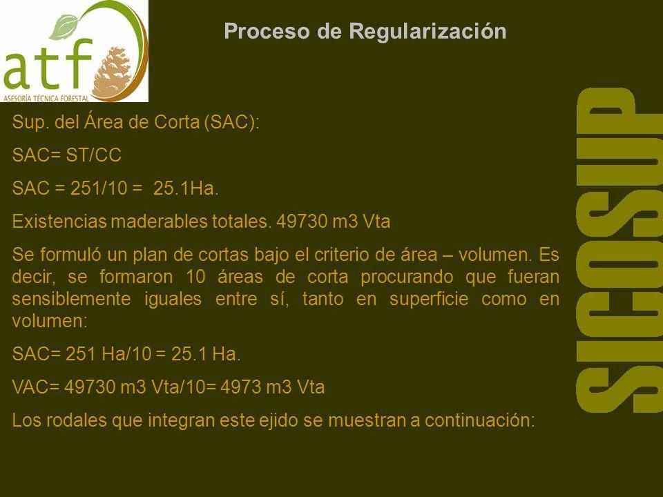 Proceso de Regularización Sup.del Área de Corta (SAC): SAC= ST/CC SAC = 251/10 = 25.1Ha.