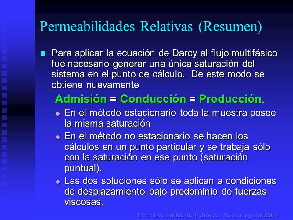Permeabilidades Relativas (Resumen) Para aplicar la ecuación de Darcy al flujo multifásico fue necesario generar una única saturación del sistema en e
