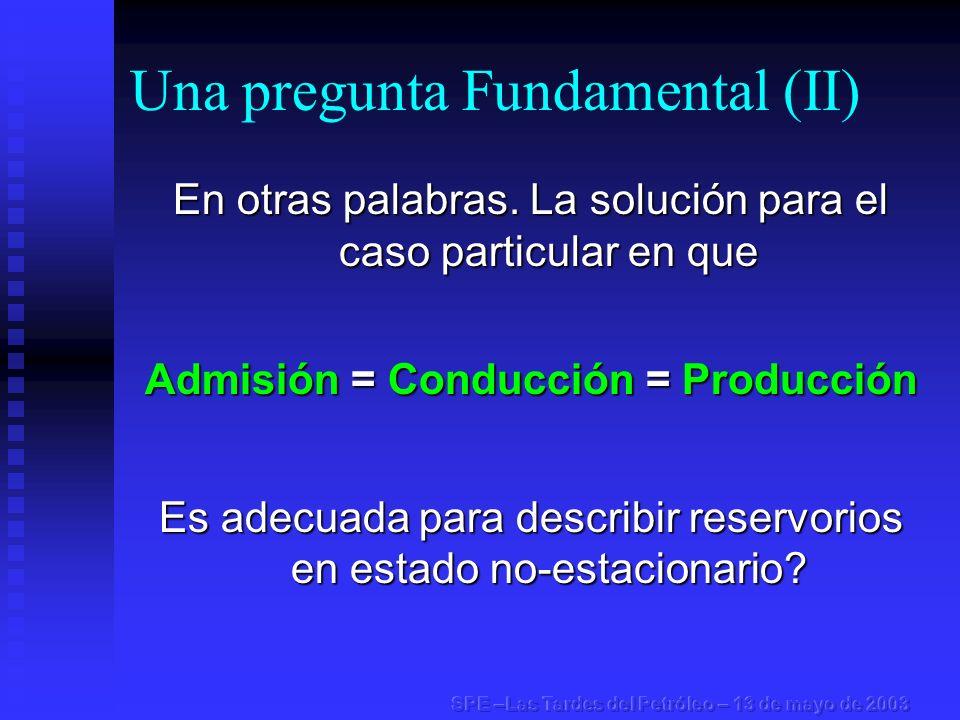 Una pregunta Fundamental (II) En otras palabras. La solución para el caso particular en que Admisión = Conducción = Producción Es adecuada para descri