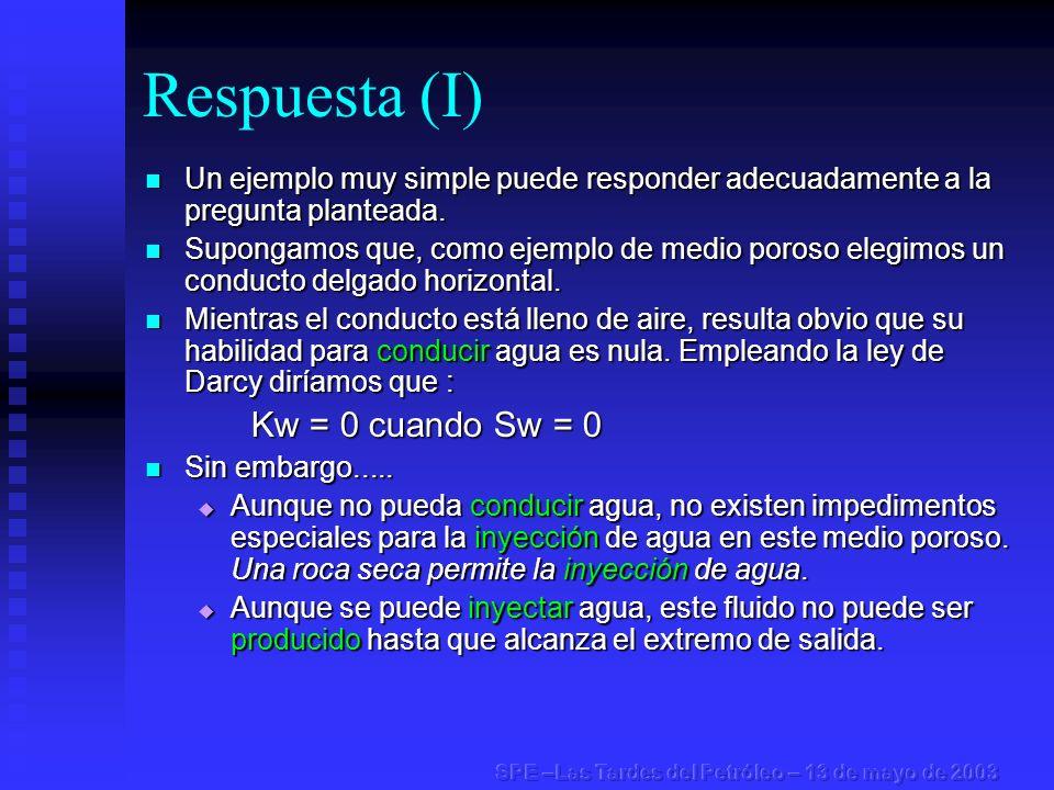Respuesta (I) Un ejemplo muy simple puede responder adecuadamente a la pregunta planteada. Un ejemplo muy simple puede responder adecuadamente a la pr