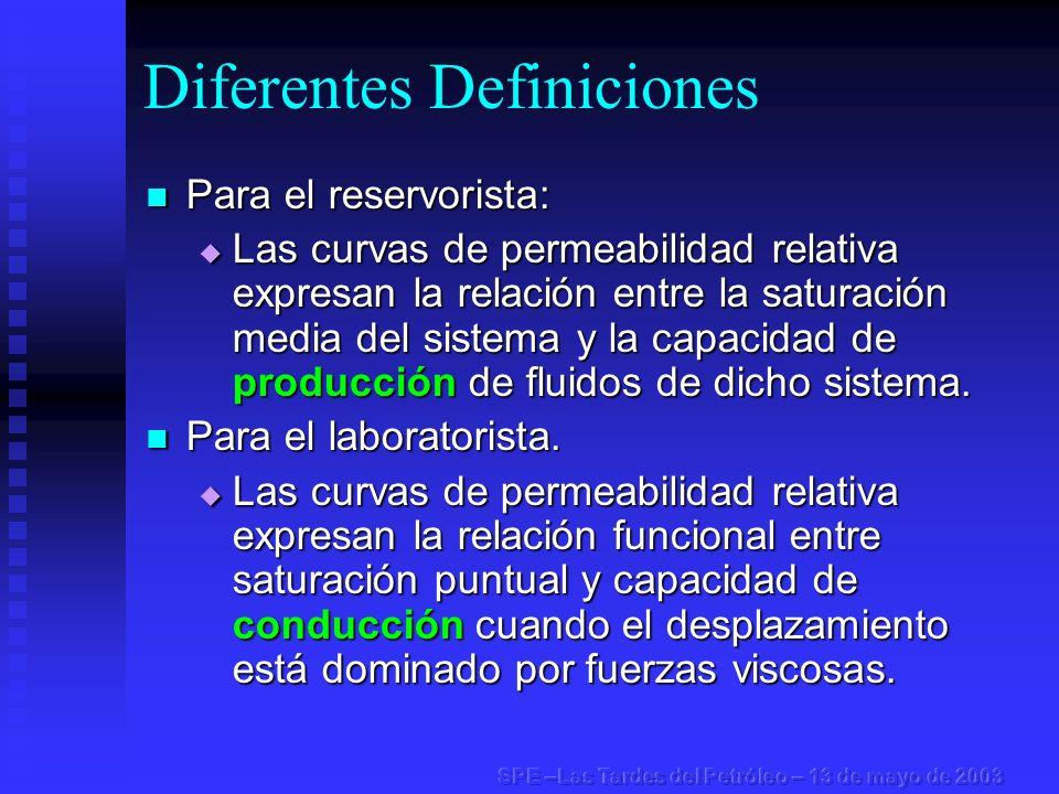 Diferentes Definiciones Para el reservorista: Para el reservorista: Las curvas de permeabilidad relativa expresan la relación entre la saturación medi