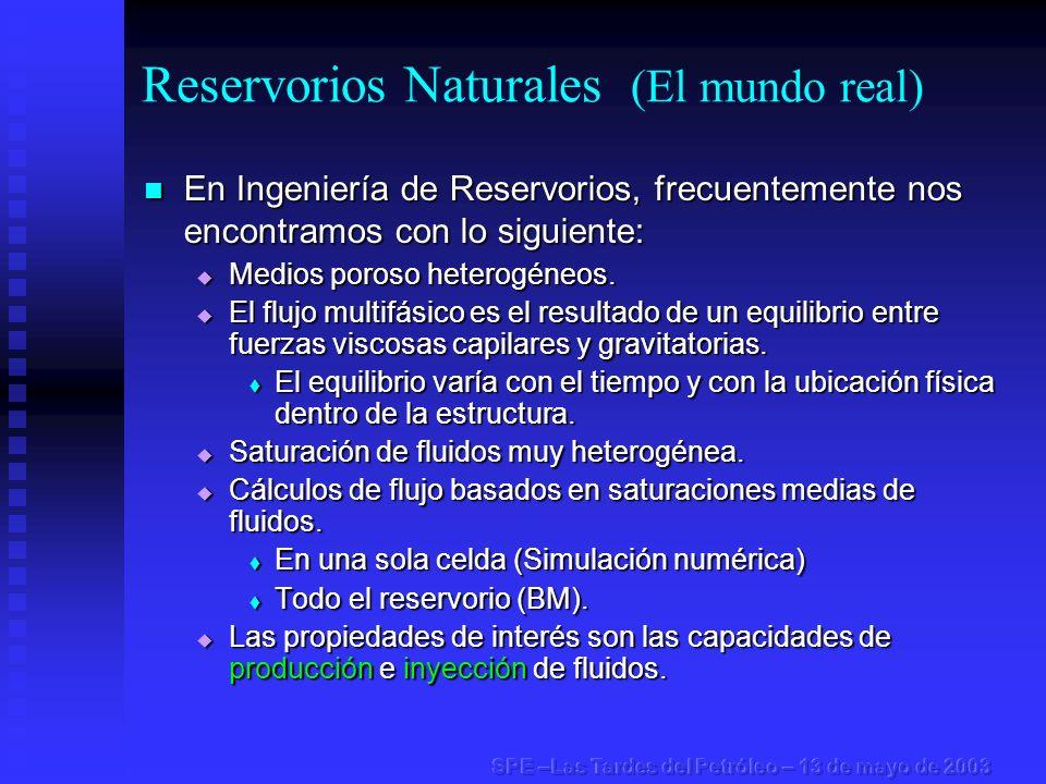 Reservorios Naturales (El mundo real) En Ingeniería de Reservorios, frecuentemente nos encontramos con lo siguiente: En Ingeniería de Reservorios, fre