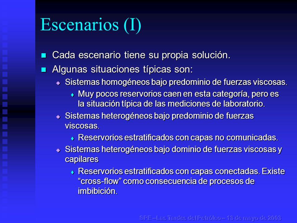 Escenarios (I) Cada escenario tiene su propia solución. Cada escenario tiene su propia solución. Algunas situaciones típicas son: Algunas situaciones