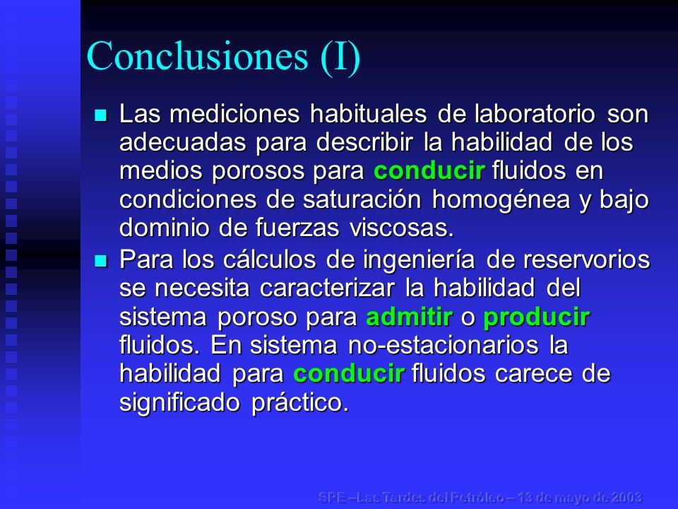 Conclusiones (I) Las mediciones habituales de laboratorio son adecuadas para describir la habilidad de los medios porosos para conducir fluidos en con