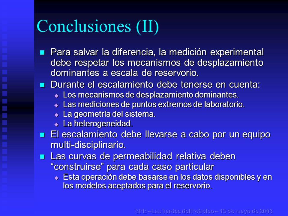 Conclusiones (II) Para salvar la diferencia, la medición experimental debe respetar los mecanismos de desplazamiento dominantes a escala de reservorio