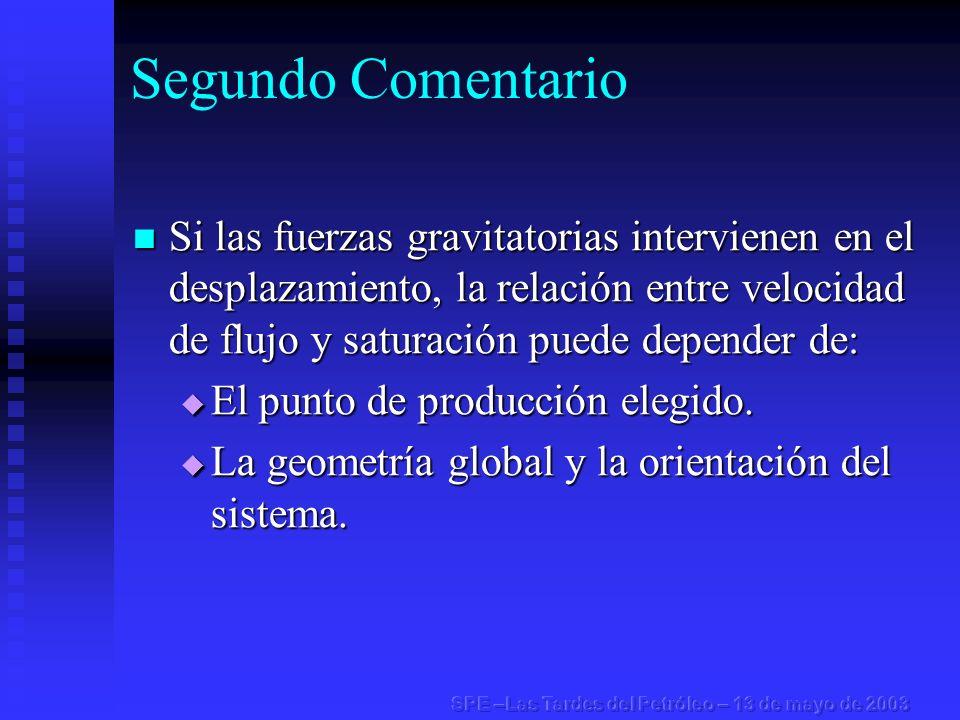 Segundo Comentario Si las fuerzas gravitatorias intervienen en el desplazamiento, la relación entre velocidad de flujo y saturación puede depender de: