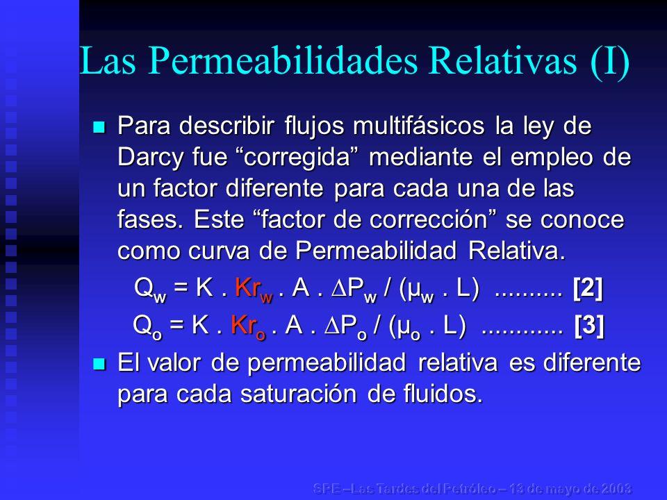 Las Permeabilidades Relativas (I) Para describir flujos multifásicos la ley de Darcy fue corregida mediante el empleo de un factor diferente para cada