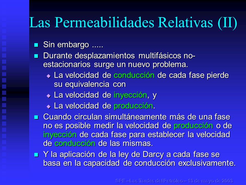 Las Permeabilidades Relativas (II) Sin embargo..... Sin embargo..... Durante desplazamientos multifásicos no- estacionarios surge un nuevo problema. D