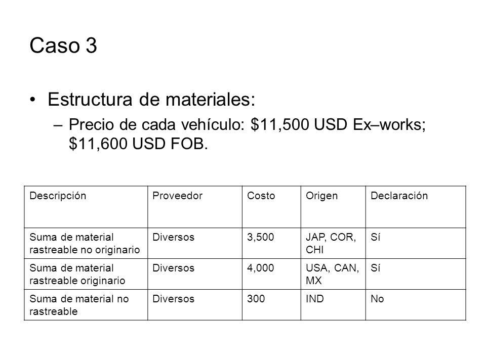 Caso 3 Estructura de materiales: –Precio de cada vehículo: $11,500 USD Ex–works; $11,600 USD FOB.