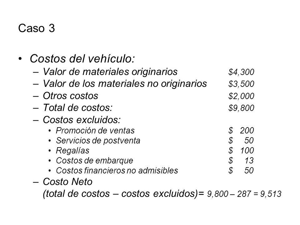 Caso 3 Costos del vehículo: –Valor de materiales originarios $4,300 –Valor de los materiales no originarios $3,500 –Otros costos $2,000 –Total de costos: $9,800 –Costos excluidos: Promoción de ventas$ 200 Servicios de postventa$ 50 Regalías$ 100 Costos de embarque$ 13 Costos financieros no admisibles$ 50 –Costo Neto (total de costos – costos excluidos)= 9,800 – 287 = 9,513