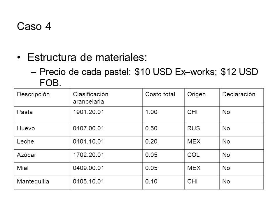Caso 4 Estructura de materiales: –Precio de cada pastel: $10 USD Ex–works; $12 USD FOB.