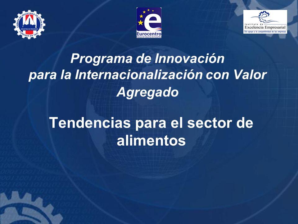 Programa de Innovación para la Internacionalización con Valor Agregado Tendencias para el sector de alimentos