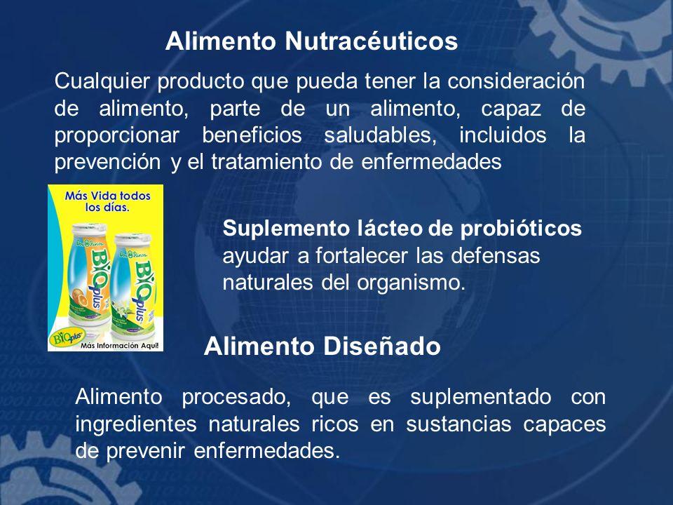 Alimento Nutracéuticos Cualquier producto que pueda tener la consideración de alimento, parte de un alimento, capaz de proporcionar beneficios saludab