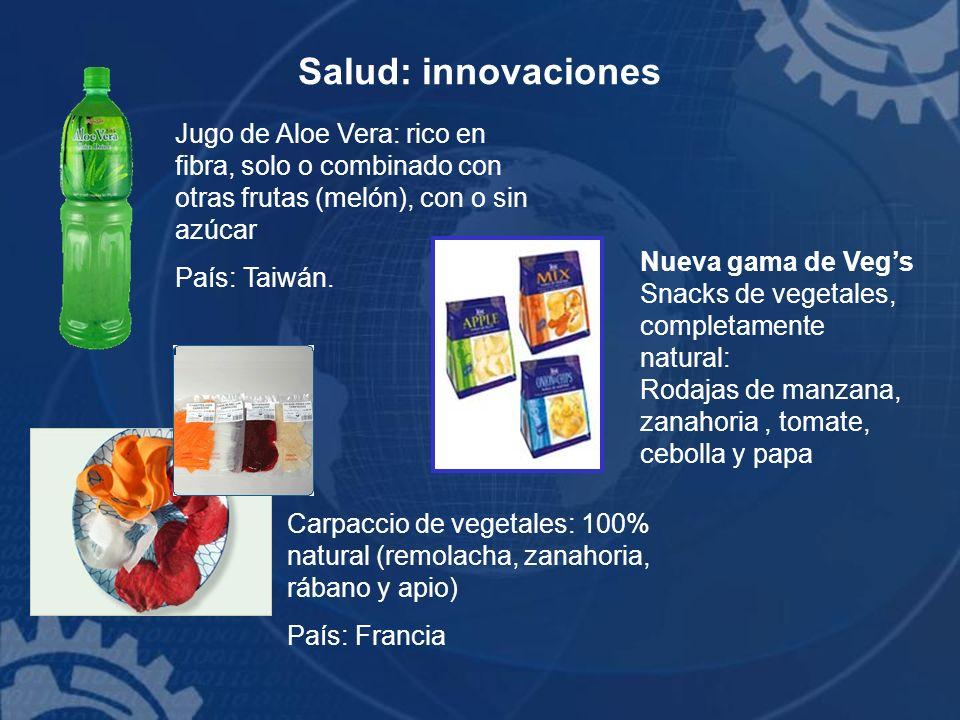 Salud: innovaciones Jugo de Aloe Vera: rico en fibra, solo o combinado con otras frutas (melón), con o sin azúcar País: Taiwán. Carpaccio de vegetales