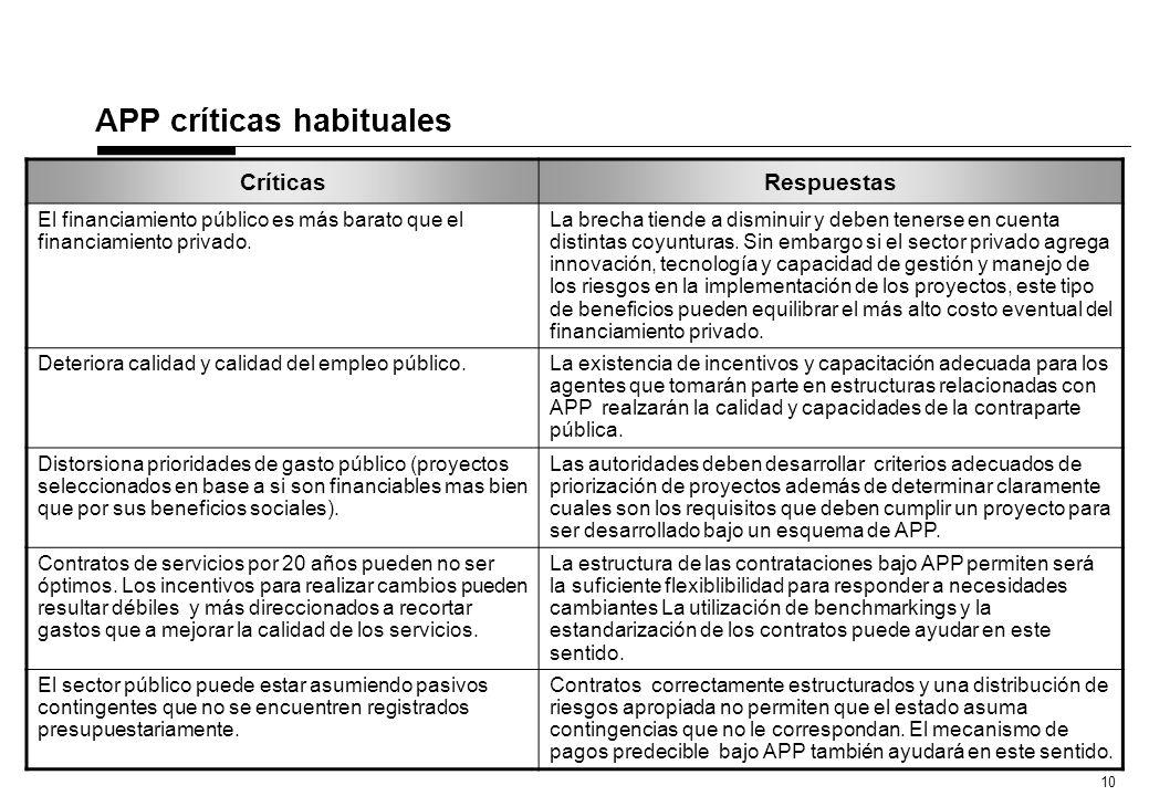 8 APP Aplicación APP resulta más apropiado para el desarrollo de complejos proyectos de inversión de capital, pero de distinto tamaño, que requieran servicios asociados (mantenimiento) con una especificación de calidad previa.