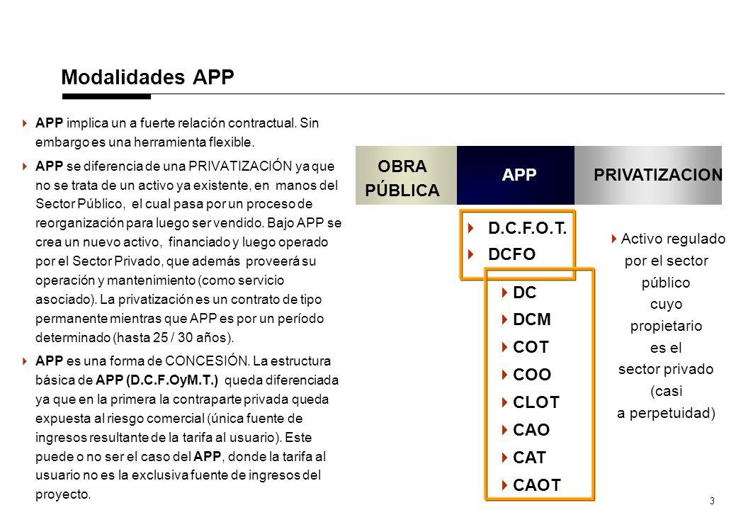 1 Organización del documento de trabajo Definición Aplicación Modalidades APP en el mundo APP en el mundo Distribución de Riesgos Acuerdos Necesarios para implementación Acuerdos Necesarios para implementación 5 2 3 7 4 8 1 Criticas más comunes 6 Estructura