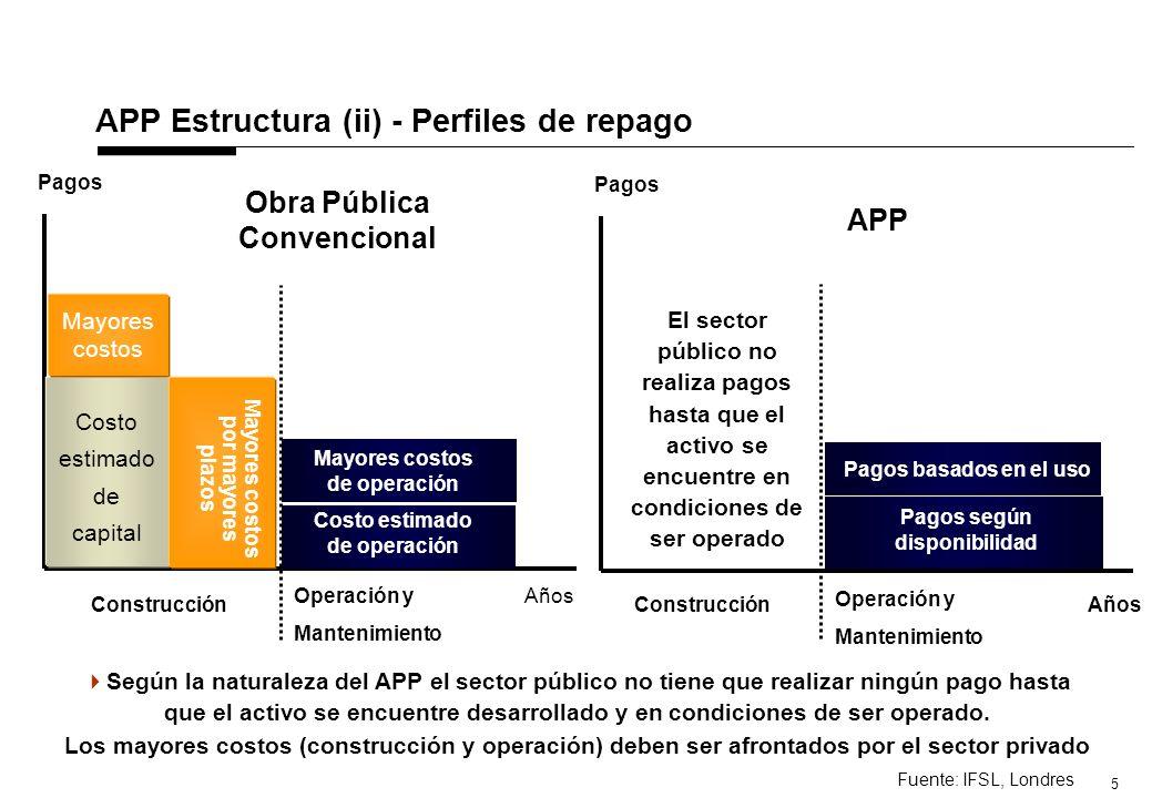 3 APP implica un a fuerte relación contractual.Sin embargo es una herramienta flexible.