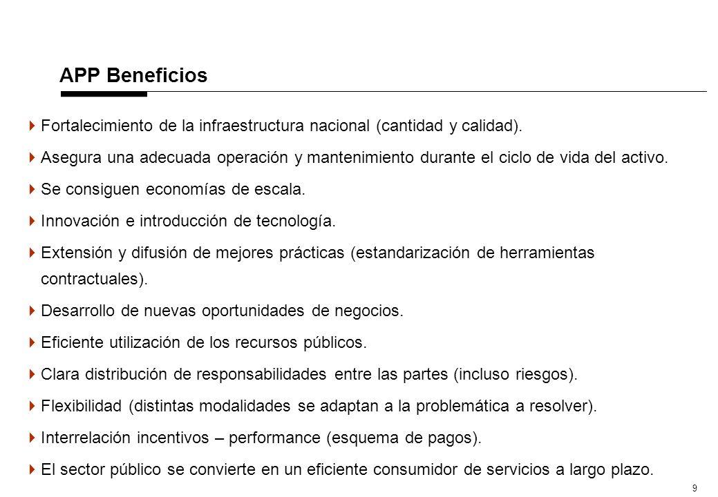 7 APP Aplicación en Reino Unido La implementación del esquema de APP se estructuró luego de pasar por tres etapas bien marcadas: (i) Privatizaciones (1980) (ii) Introducción de mayor grado de competencia en las licitaciones estatales (fin 1980) (iii) Inicio del programa Private Finance Initiative (PFI) (1992) Los primeros contratos fueron otorgados en 1995.