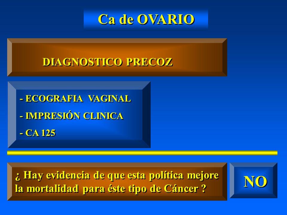 Ca de OVARIO DIAGNOSTICO PRECOZ - ECOGRAFIA VAGINAL - IMPRESIÓN CLINICA - CA 125 - ECOGRAFIA VAGINAL - IMPRESIÓN CLINICA - CA 125 ¿ Hay evidencia de q