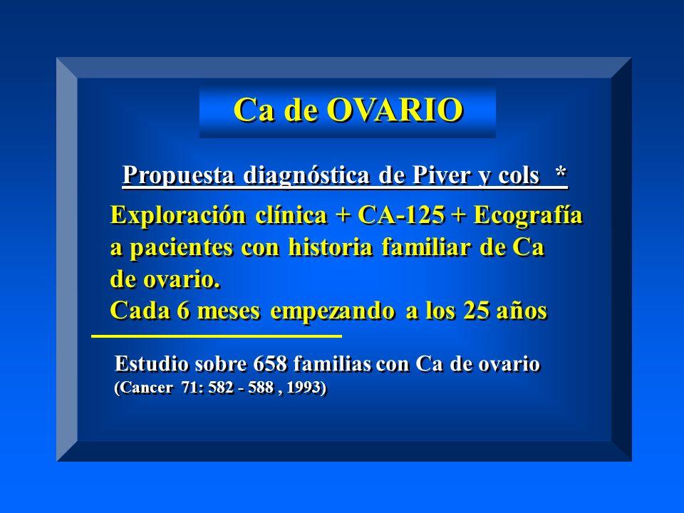 Ca de OVARIO Propuesta diagnóstica de Piver y cols * Exploración clínica + CA-125 + Ecografía a pacientes con historia familiar de Ca de ovario. Cada