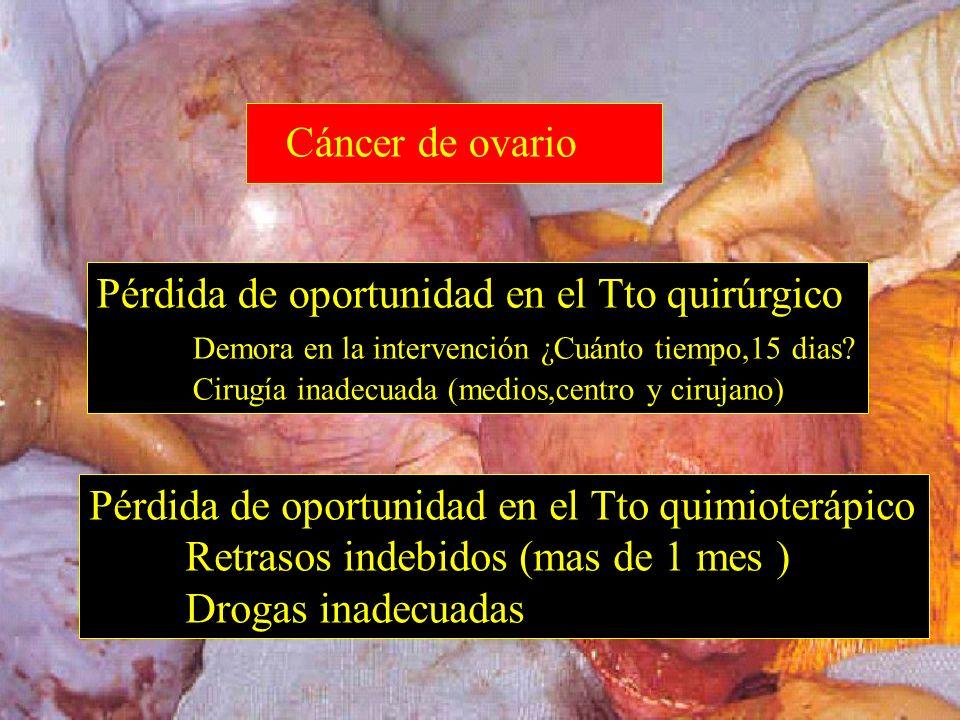 Pérdida de oportunidad en el Tto quirúrgico Demora en la intervención ¿Cuánto tiempo,15 dias.