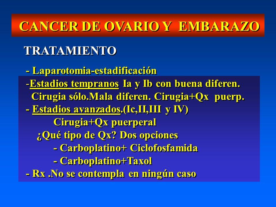 CANCER DE OVARIO Y EMBARAZO TRATAMIENTO - Laparotomia-estadificación -Estadios tempranos Ia y Ib con buena diferen. Cirugia sólo.Mala diferen. Cirugia
