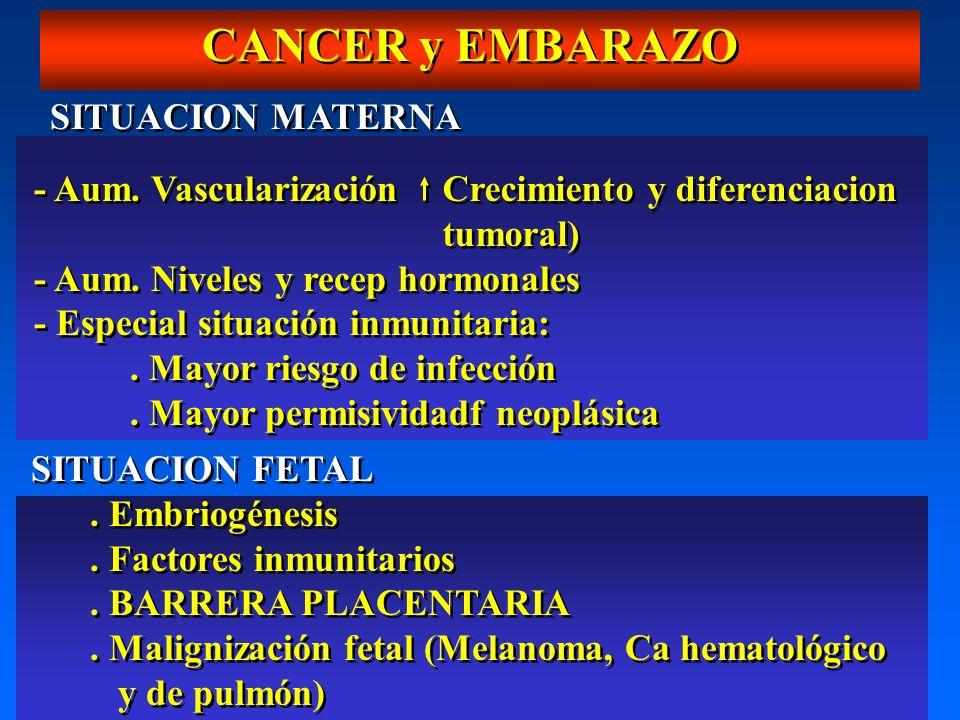 CANCER y EMBARAZO - Aum. Vascularización - Aum. Niveles y recep hormonales - Especial situación inmunitaria:. Mayor riesgo de infección. Mayor permisi