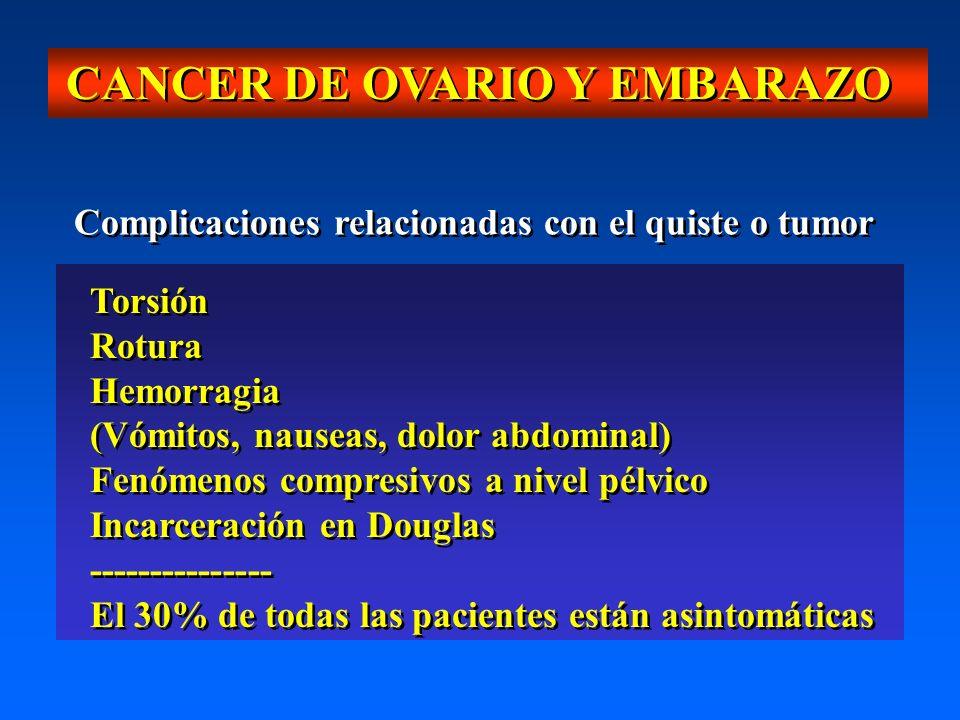 CANCER DE OVARIO Y EMBARAZO Complicaciones relacionadas con el quiste o tumor Torsión Rotura Hemorragia (Vómitos, nauseas, dolor abdominal) Fenómenos compresivos a nivel pélvico Incarceración en Douglas --------------- El 30% de todas las pacientes están asintomáticas Torsión Rotura Hemorragia (Vómitos, nauseas, dolor abdominal) Fenómenos compresivos a nivel pélvico Incarceración en Douglas --------------- El 30% de todas las pacientes están asintomáticas