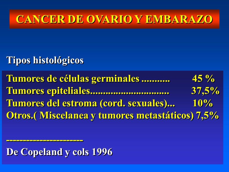 CANCER DE OVARIO Y EMBARAZO Tipos histológicos Tumores de células germinales........... 45 % Tumores epiteliales............................... 37,5%