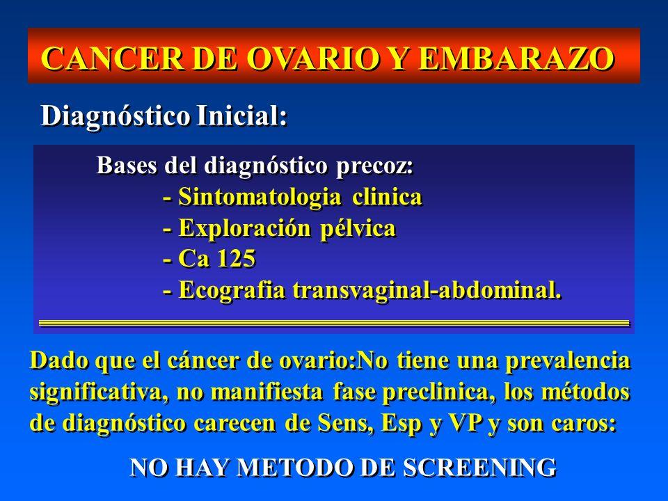 CANCER DE OVARIO Y EMBARAZO Diagnóstico Inicial: Bases del diagnóstico precoz: - Sintomatologia clinica - Exploración pélvica - Ca 125 - Ecografia tra