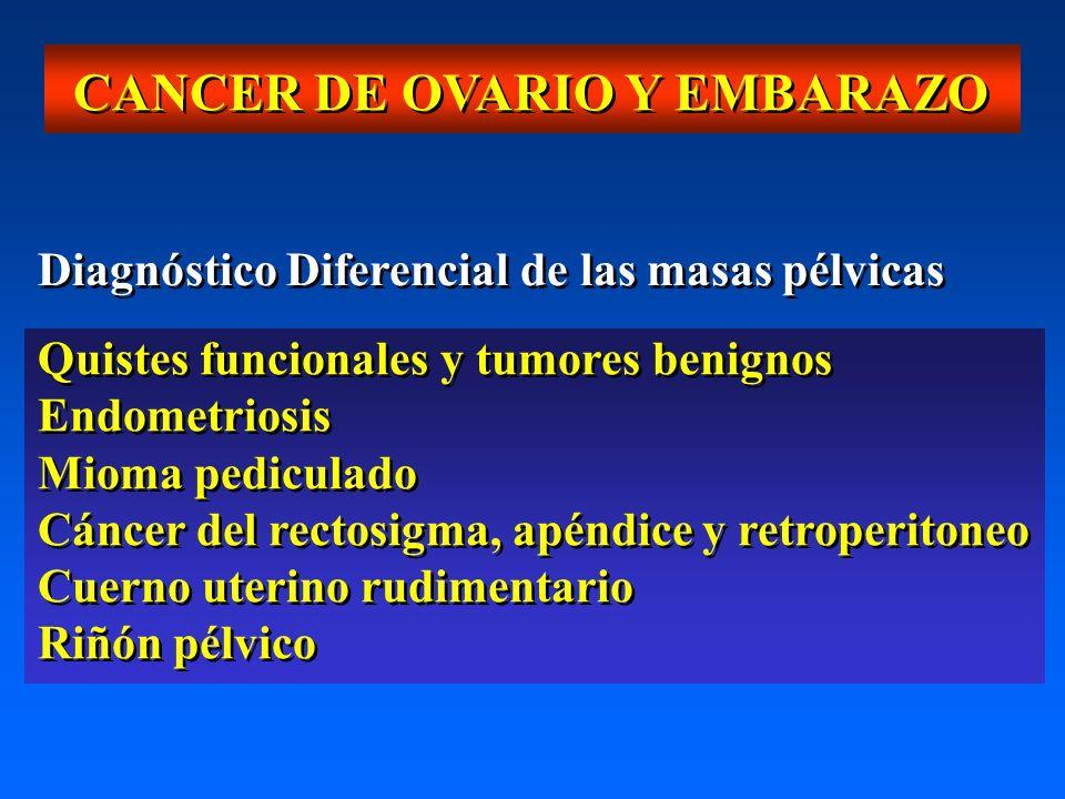 CANCER DE OVARIO Y EMBARAZO Diagnóstico Diferencial de las masas pélvicas Quistes funcionales y tumores benignos Endometriosis Mioma pediculado Cáncer del rectosigma, apéndice y retroperitoneo Cuerno uterino rudimentario Riñón pélvico Quistes funcionales y tumores benignos Endometriosis Mioma pediculado Cáncer del rectosigma, apéndice y retroperitoneo Cuerno uterino rudimentario Riñón pélvico
