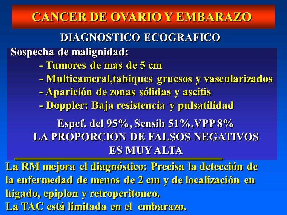 CANCER DE OVARIO Y EMBARAZO DIAGNOSTICO ECOGRAFICO Sospecha de malignidad: - Tumores de mas de 5 cm - Multicameral,tabiques gruesos y vascularizados - Aparición de zonas sólidas y ascitis - Doppler: Baja resistencia y pulsatilidad Sospecha de malignidad: - Tumores de mas de 5 cm - Multicameral,tabiques gruesos y vascularizados - Aparición de zonas sólidas y ascitis - Doppler: Baja resistencia y pulsatilidad Espcf.
