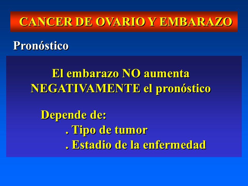CANCER DE OVARIO Y EMBARAZO Pronóstico El embarazo NO aumenta NEGATIVAMENTE el pronóstico El embarazo NO aumenta NEGATIVAMENTE el pronóstico Depende de:.