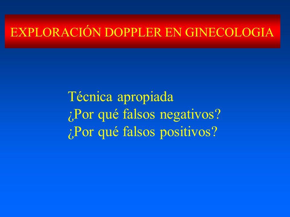 EXPLORACIÓN DOPPLER EN GINECOLOGIA Técnica apropiada ¿Por qué falsos negativos? ¿Por qué falsos positivos?