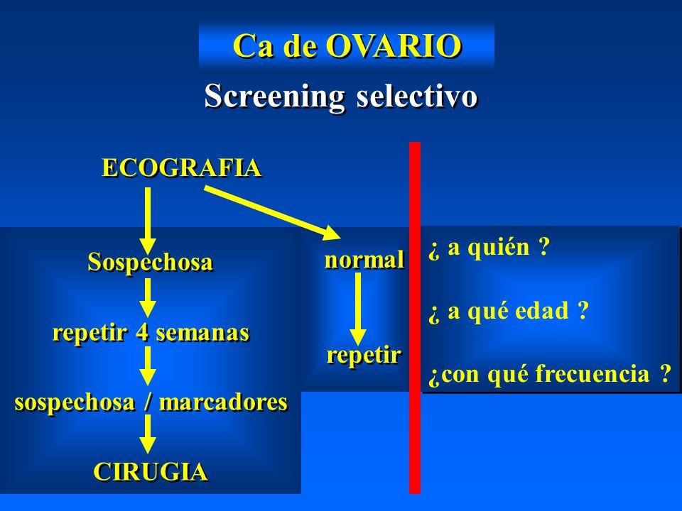 Ca de OVARIO Screening selectivo ECOGRAFIA Sospechosa repetir 4 semanas sospechosa / marcadores CIRUGIA Sospechosa repetir 4 semanas sospechosa / marcadores CIRUGIA normal repetir normal repetir ¿ a quién .